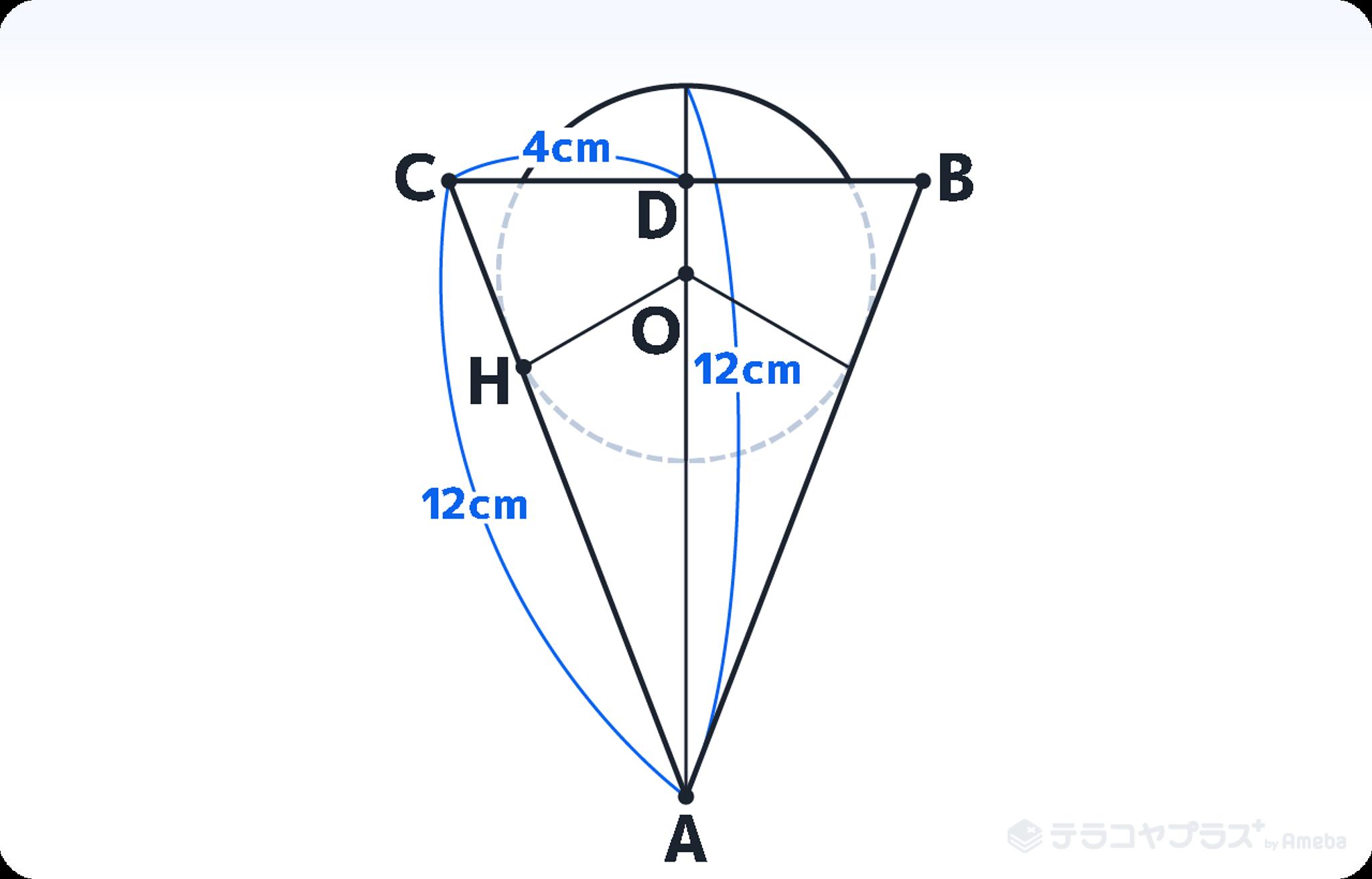 球の体積5