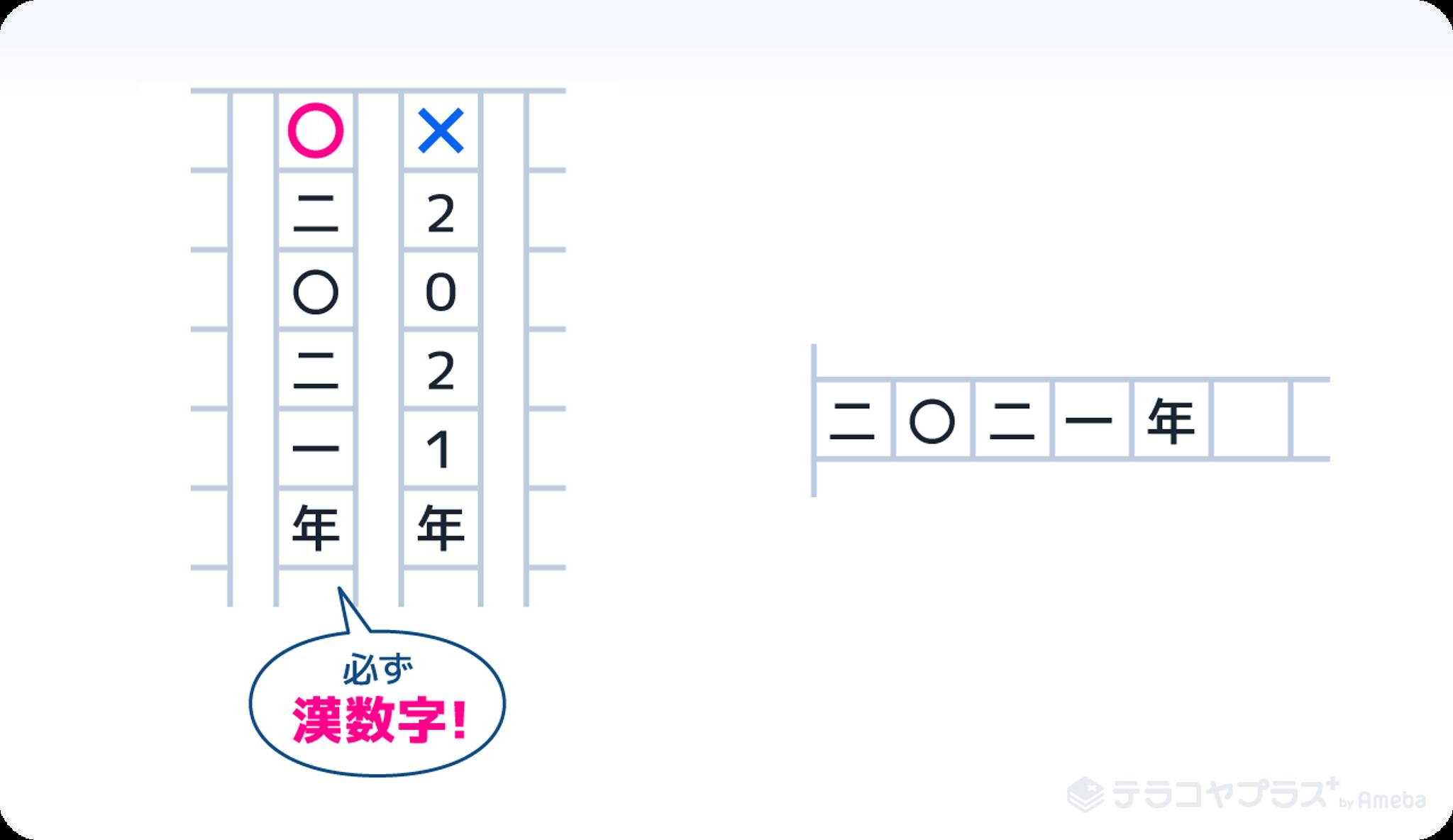 小論文での漢数字の書き方のイラスト画像
