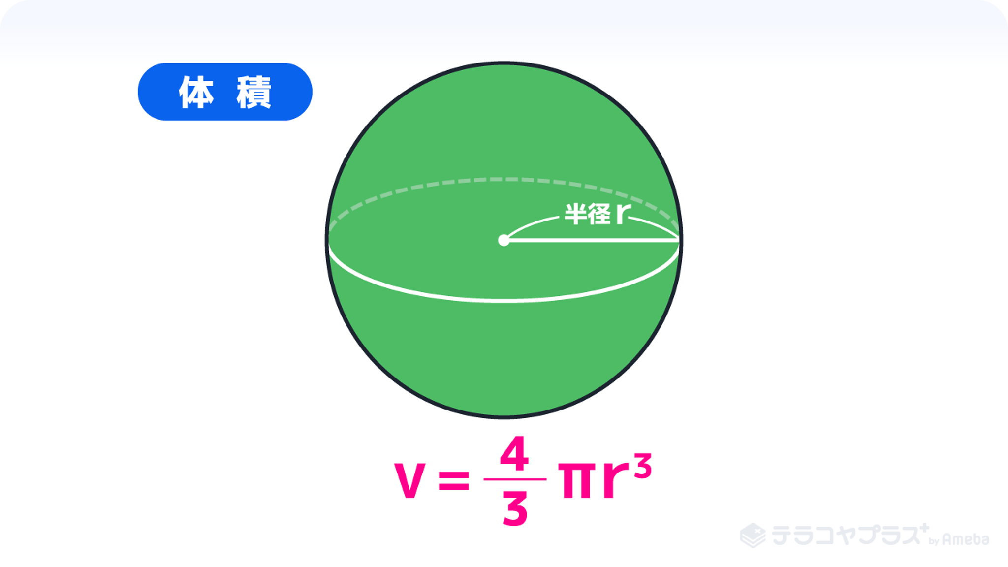 球の体積 表面積1