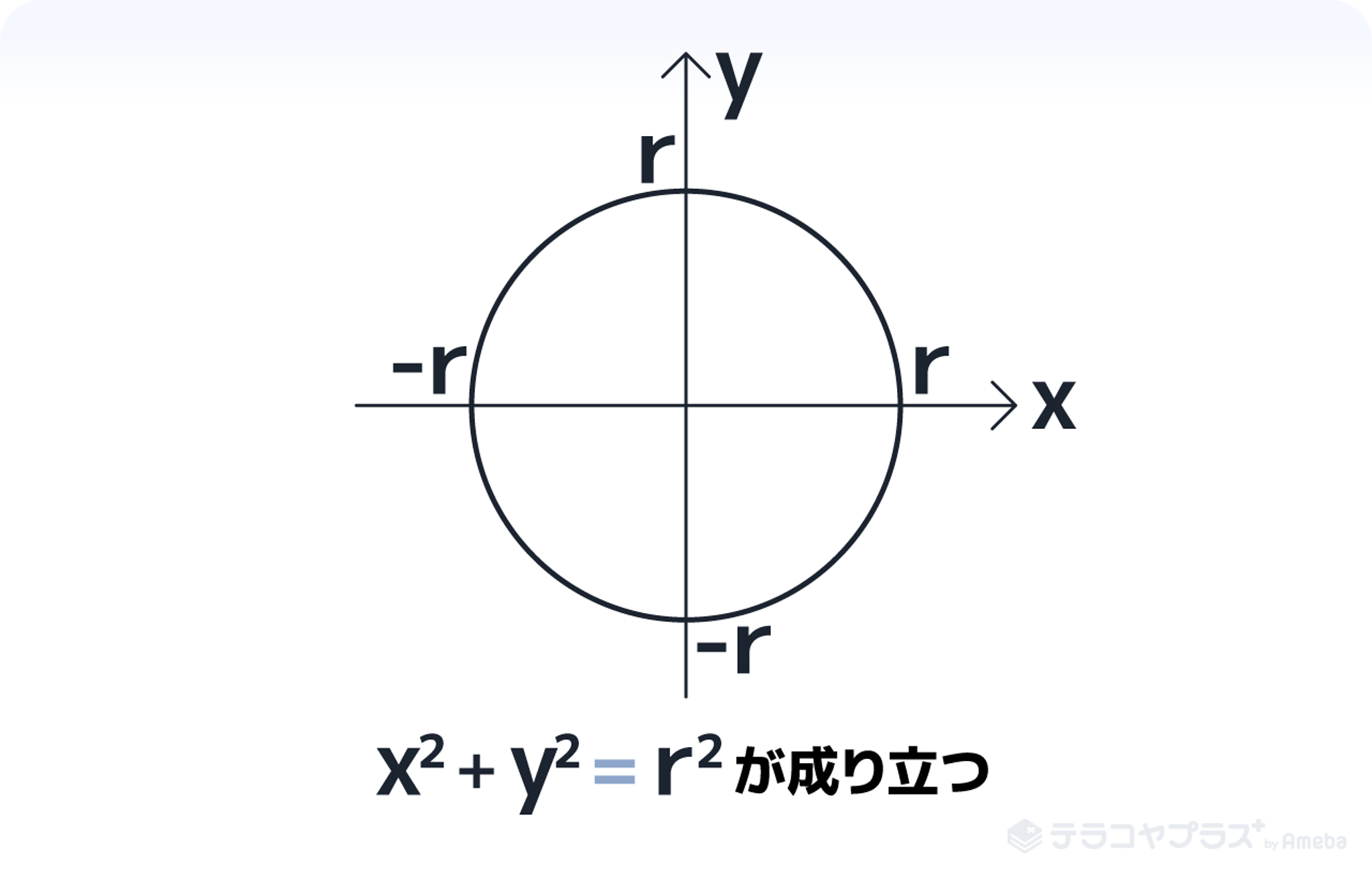 球の体積 表面積3
