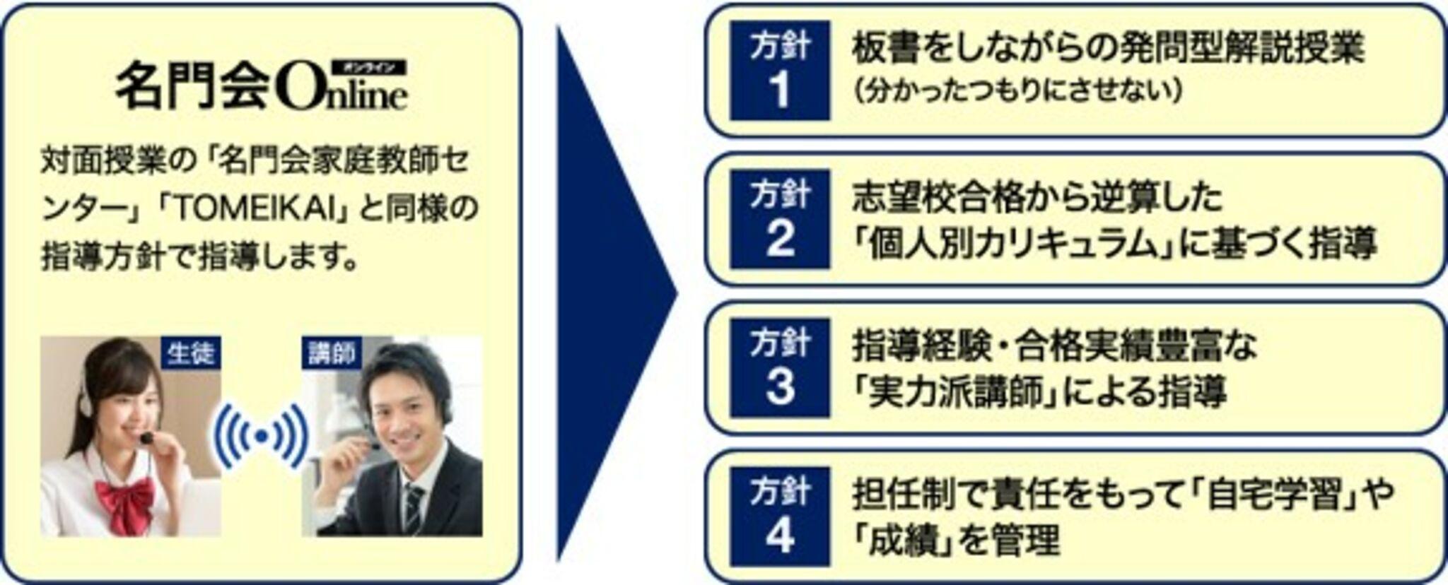 名門会 インタビュー 名門会オンライン