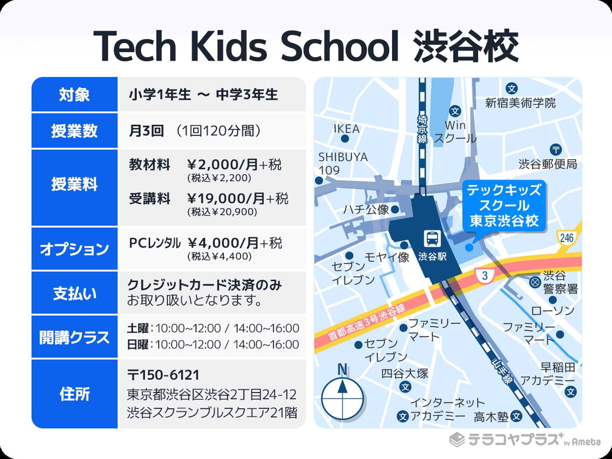 「Tech Kids School」渋谷校の料金とアクセス