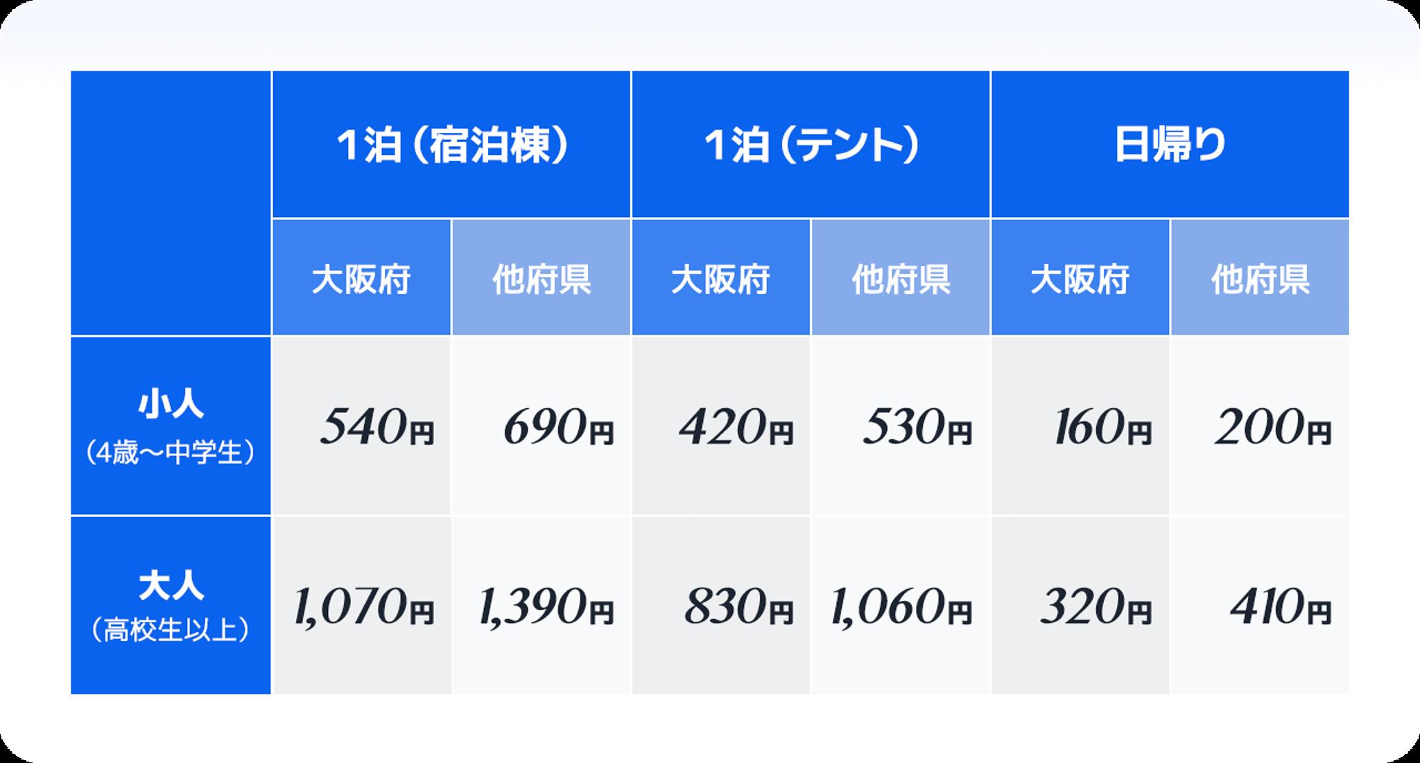 大阪府立少年自然の家_料金表のイラスト画像