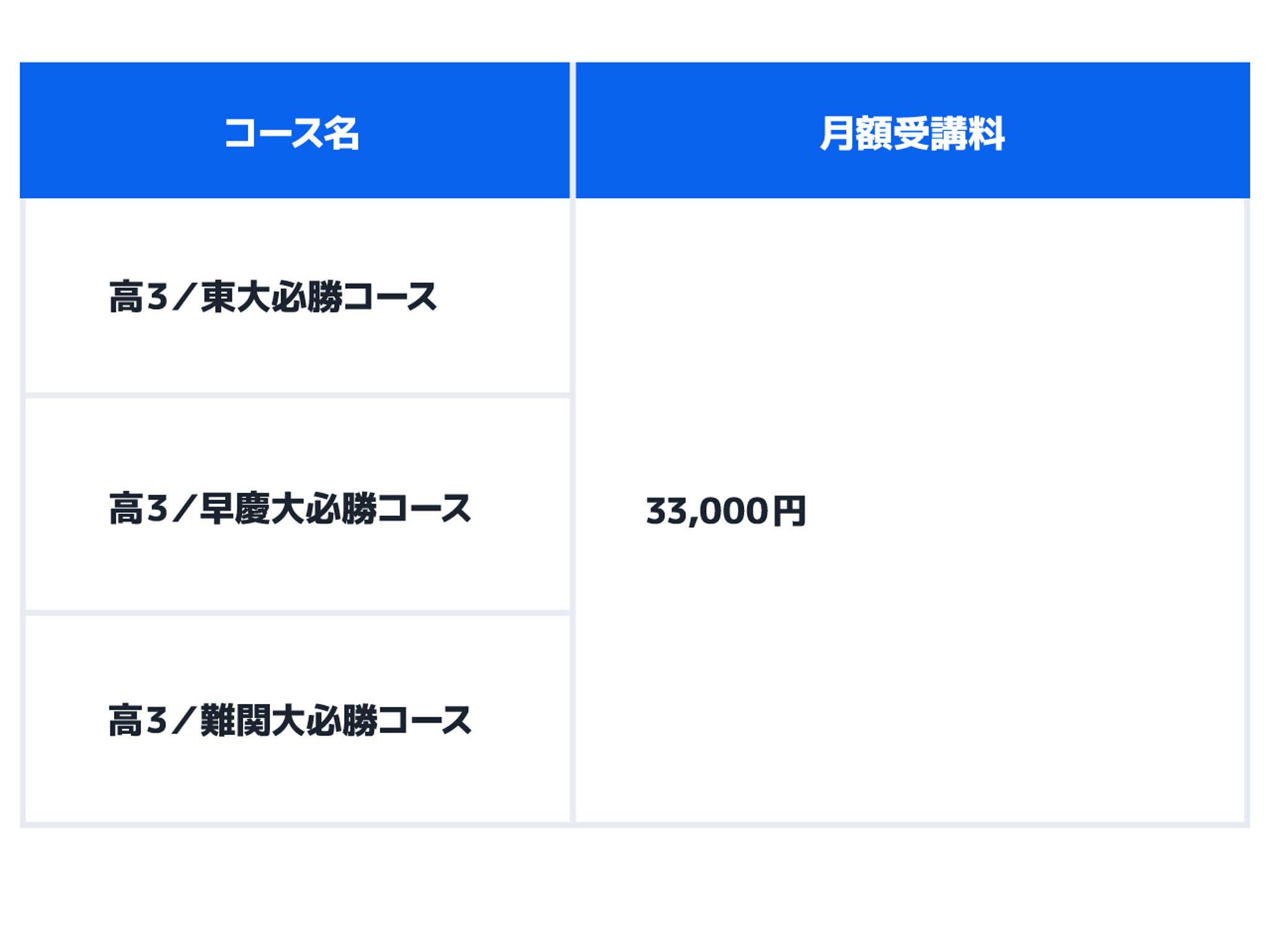 必勝志望校コースの料金表画像