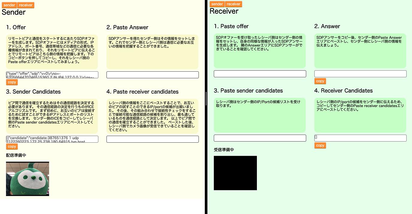 Sender&Receiver_before