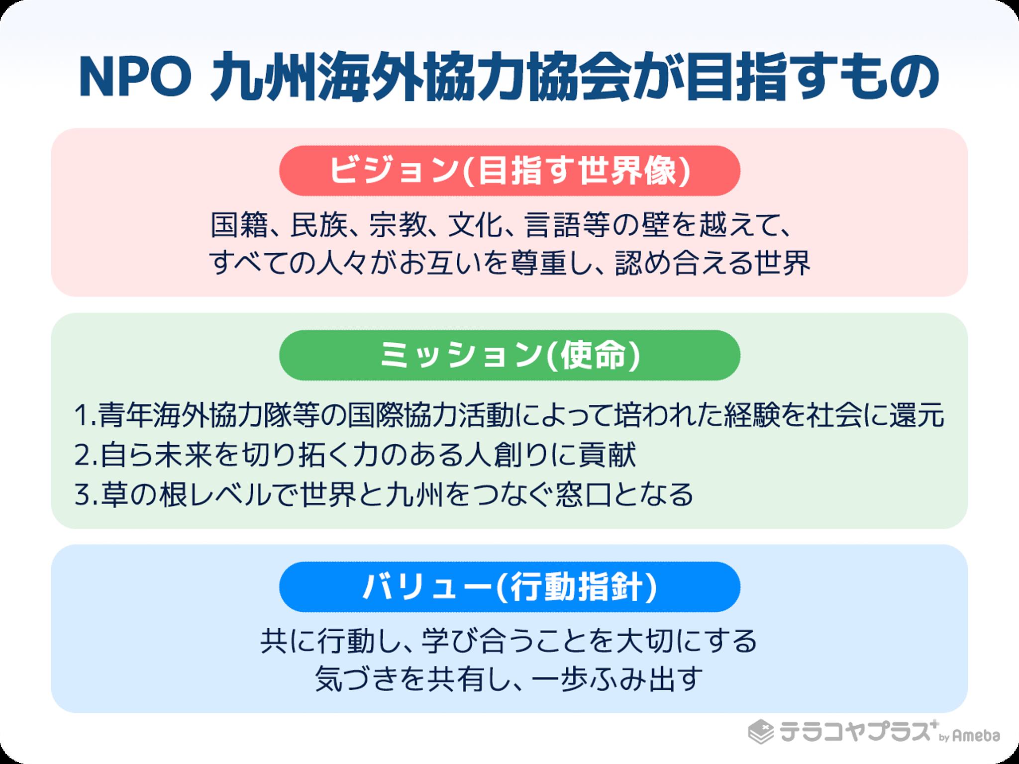九州海外協力協会が目指すもののイラスト画像