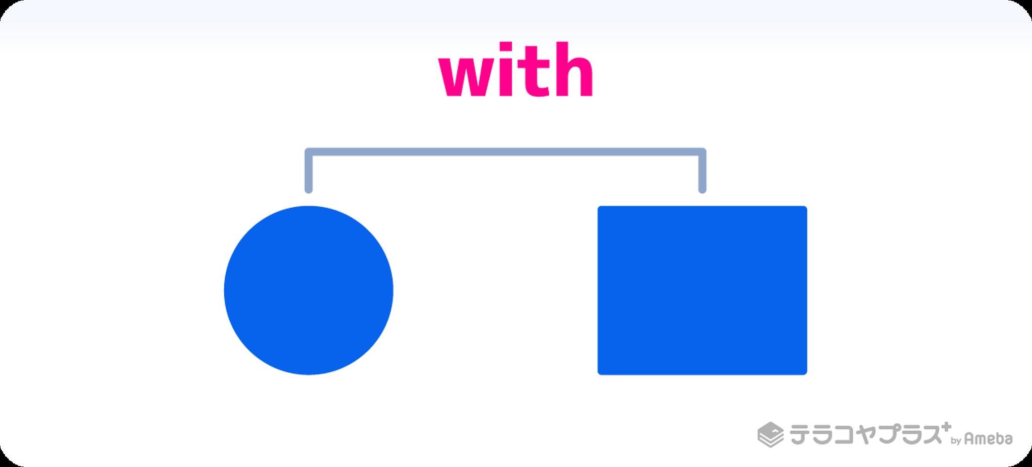 前置詞withのイメージ