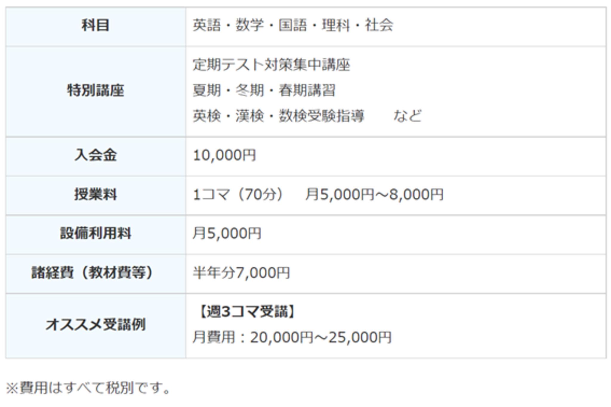 中学生の料金表