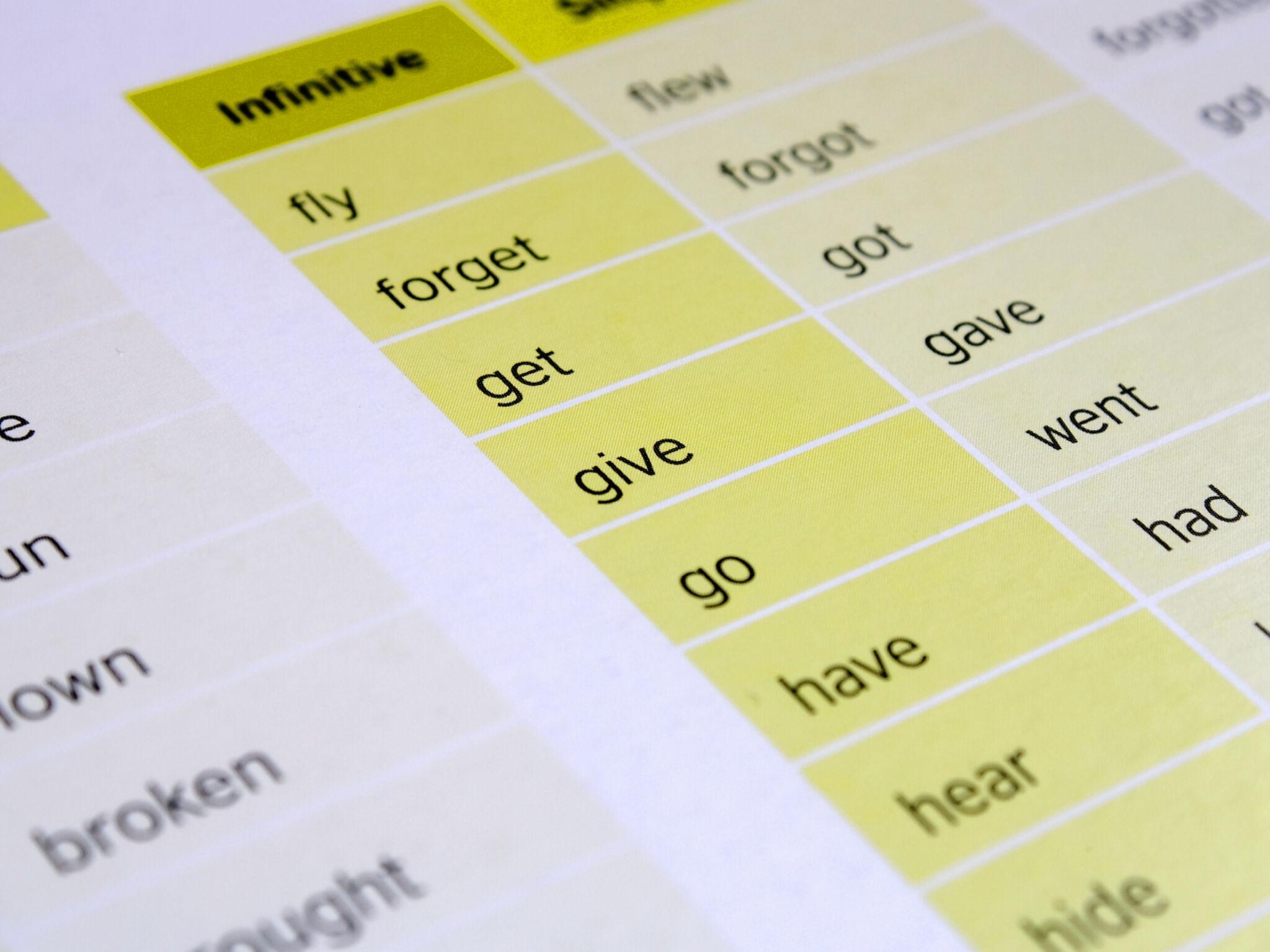 英語の単語帳の画像
